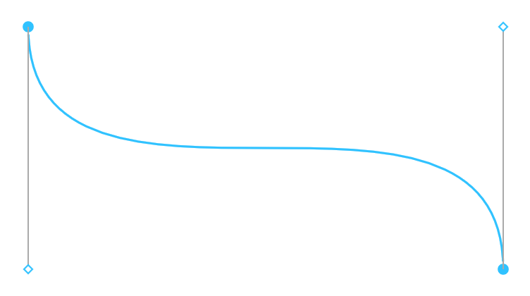 Bezier Curves from the Ground Up